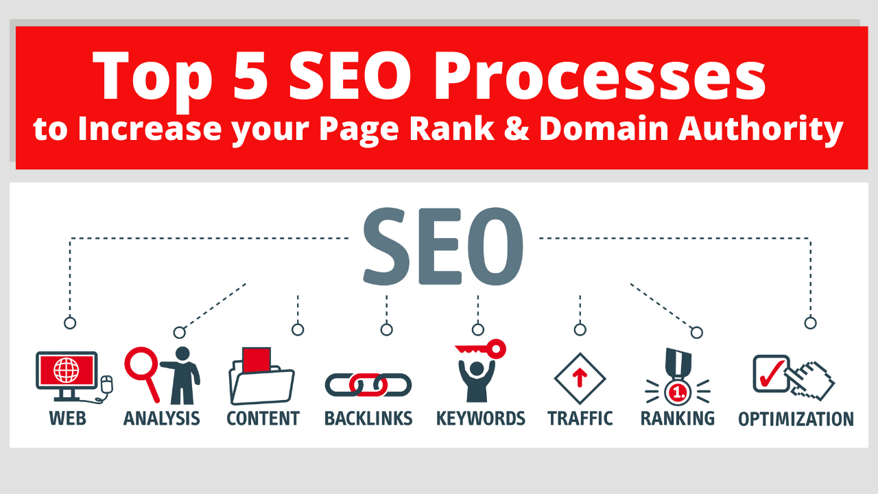 top-seo-processes-to-increase-pagerank-and-domain-authority
