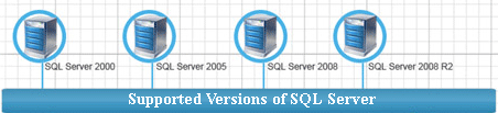 Supported Version of SQL Server